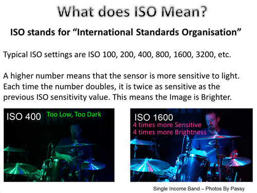 Iso Meaning Photography >> Ch 2 Presentation Photography 1